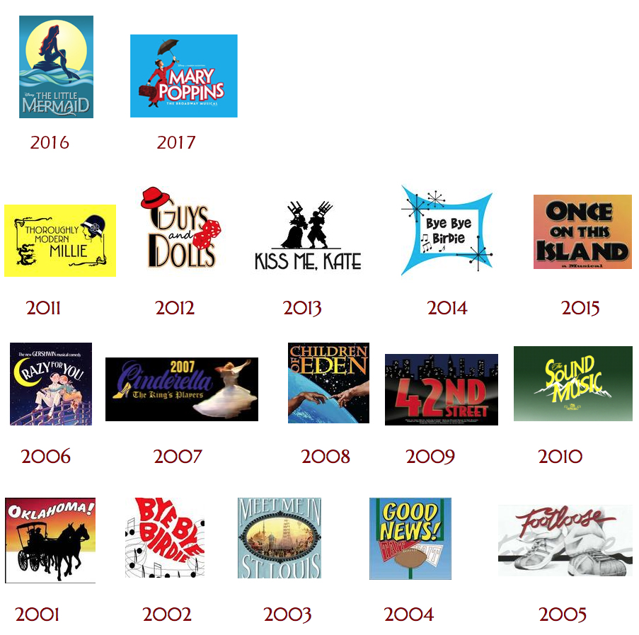 Productions2001-201